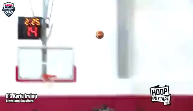 Watch and share Basketball GIFs and Mixteam GIFs on Gfycat