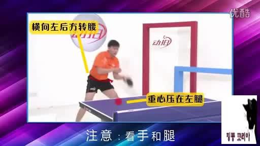 10 최신 중국국가대표 탁구기술 분석 - 첸치의 포핸드 드라이브 기본 스윙 해설 GIFs