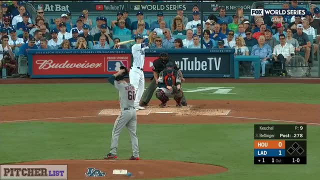 Watch and share Dallas Keuchel SLs 10-24-17.mp4 GIFs on Gfycat