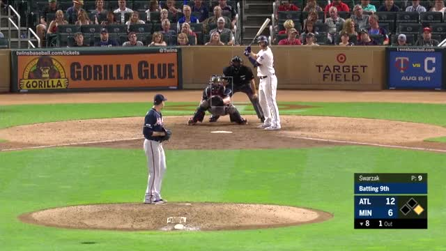 Watch and share Minnesota Twins GIFs and Atlanta Braves GIFs by handlit33 on Gfycat
