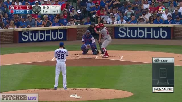 Watch and share Kyle Hendricks CB 2017 GIFs on Gfycat