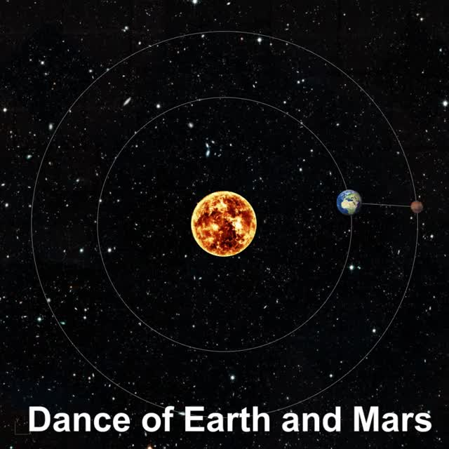 Watch and share Dance Of Mars And Earth GIFs by Mahmoud M. Mahdali on Gfycat