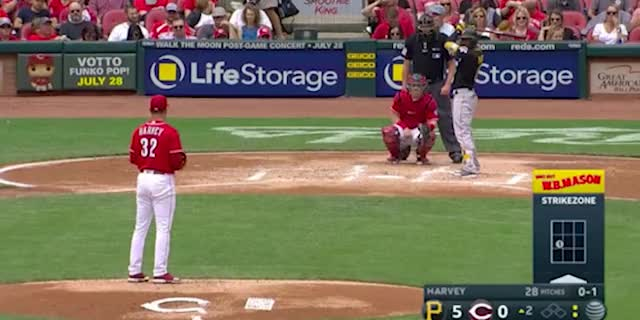 Watch and share Marte GIFs by DK Pittsburgh Sports on Gfycat