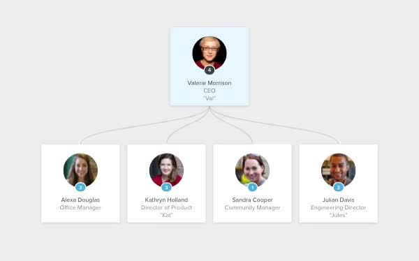 Watch Pingboard Org Chart GIF by @seamonster on Gfycat. Discover more related GIFs on Gfycat