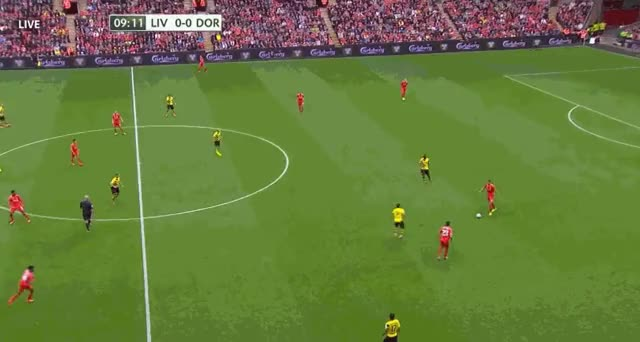 Watch Post Match Thread: Liverpool vs Borussia Dortmund (reddit) GIF by @gurazuru on Gfycat. Discover more liverpoolfc, liverpoolgifs, soccer GIFs on Gfycat