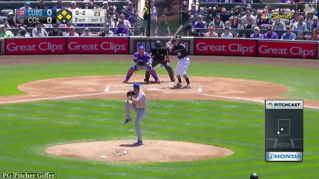 Watch and share Chicago Cubs GIFs by Pitcher Giffer on Gfycat