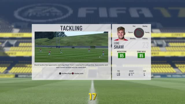 Watch and share Luke Shaw Defensive Drill GIFs on Gfycat
