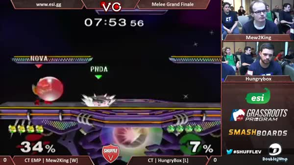 Hungrybox Jiggs WoPs Mew2King