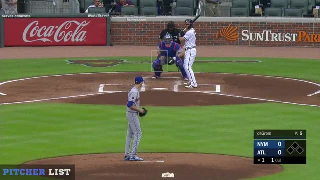 Watch and share Pitcher Database GIFs and Jacob Degrom Ff GIFs on Gfycat