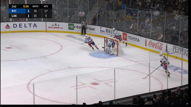 Watch and share Los Angeles Kings GIFs and Hockey GIFs on Gfycat