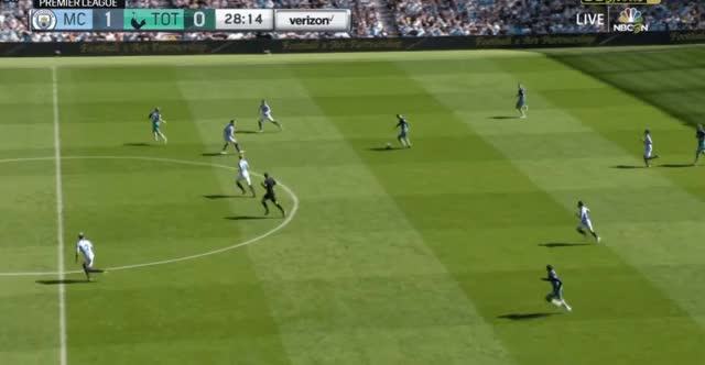 Watch and share Eriksen Long Pass Vs Manchester City 18-19 02 GIFs by FIFPRO Stats on Gfycat