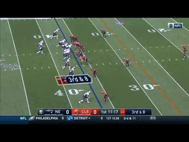 Watch and share Gronk GIFs on Gfycat