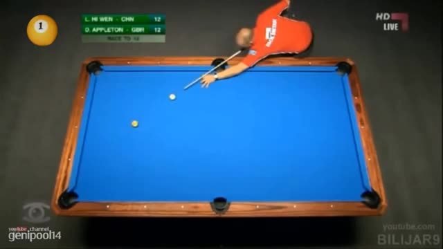Watch and share Billiards GIFs by fuzzy_lollipop on Gfycat
