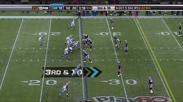 Watch and share Carolina Panthers GIFs and Football GIFs by oo0shiny on Gfycat