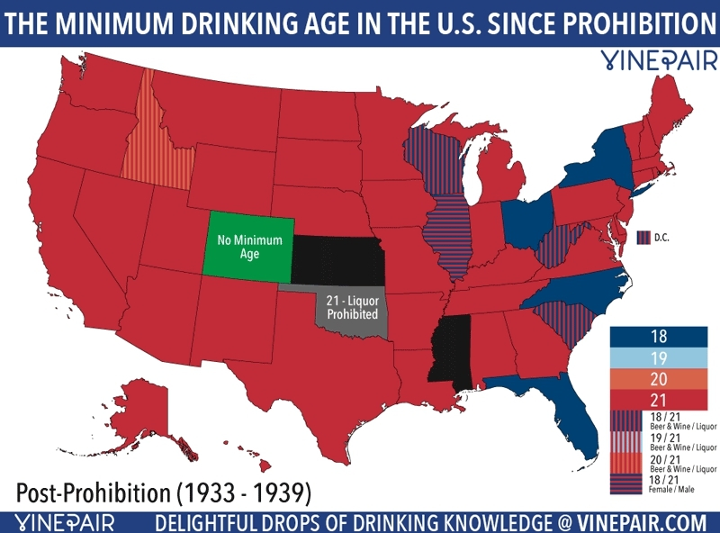 Is The Drinking Age  In Every State