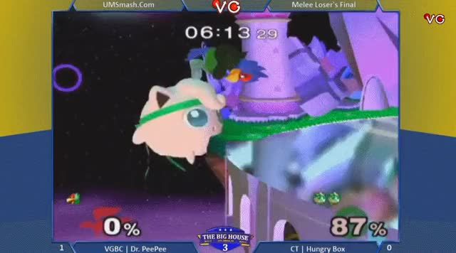 Hungrybox jammin' out