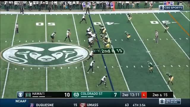Watch Hawaii Shovel GIF on Gfycat. Discover more madden GIFs on Gfycat