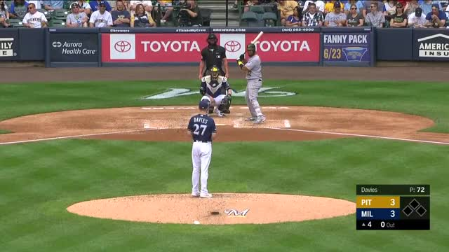 Watch and share Milwaukee Brewers GIFs and Baseball GIFs by richardopl on Gfycat
