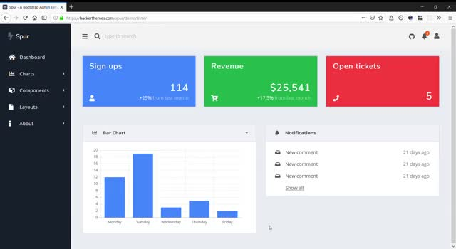 Watch and share Spur - A Bootstrap Admin Template - Mozilla Firefox 09-Feb-19 17 30 57 GIFs on Gfycat