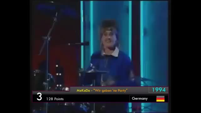 Watch and share Netherlands GIFs and Eurovision GIFs on Gfycat