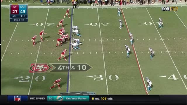 Watch and share Panthers GIFs by motoxrated on Gfycat