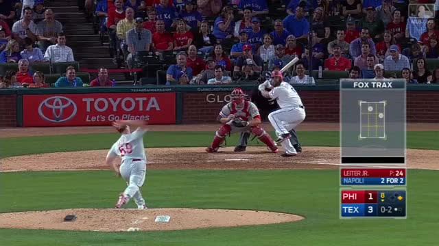 Watch and share Napoli's Two-run Dinger GIFs by emmabatch on Gfycat