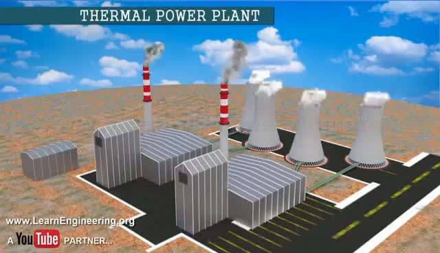 Watch and share How Does A Thermal Power Plant Work ? GIFs on Gfycat