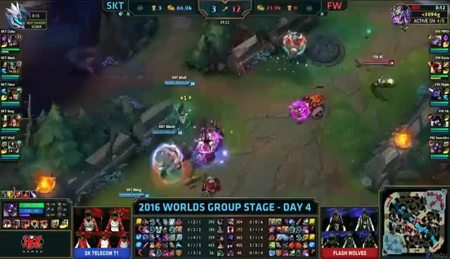 Watch and share LOL WORLDS GROUPS FUNNY/FAIL MOMENTS - 2016 League Of Legends GIFs on Gfycat
