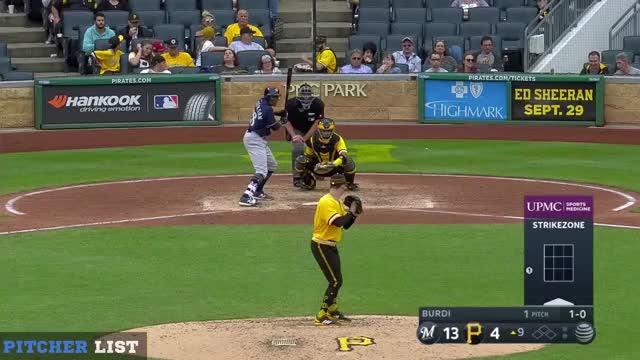 Watch this GIF on Gfycat. Discover more Nick Burdi FF, Pitcher Database, baseball GIFs on Gfycat