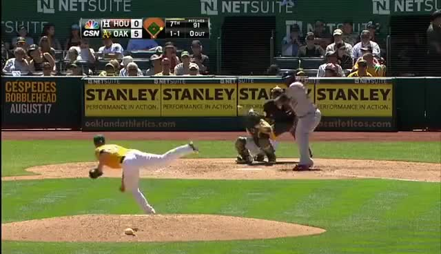Watch and share Hit With Bat GIFs and Eric Sogard GIFs on Gfycat