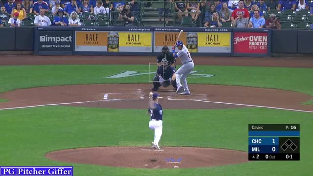 Watch and share Chicago Cubs GIFs and Zach Davies GIFs by Pitcher Giffer on Gfycat