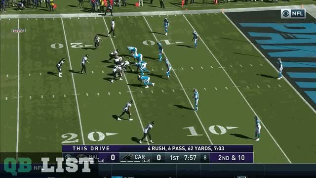 Watch and share Carolina Panthers GIFs and Football GIFs on Gfycat