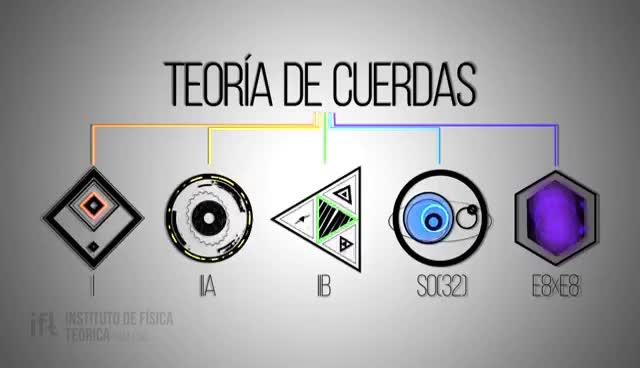 Watch La Teoría de Cuerdas en 7 Minutos GIF on Gfycat. Discover more related GIFs on Gfycat