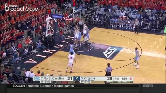 Watch and share Virginia Basketball GIFs and Tony Bennett GIFs on Gfycat