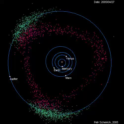 Watch and share Jupiter Protecting The Earth From Asteroids GIFs on Gfycat