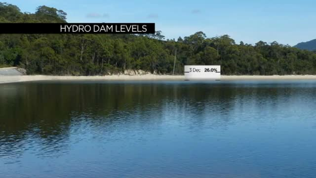 Watch and share Graphic Showing Dropping Hydro Dam Levels GIFs on Gfycat