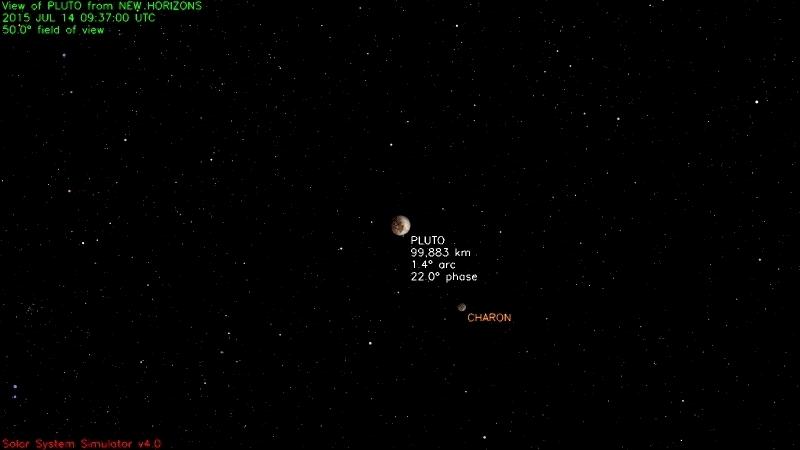 SpaceGifs, spacegifs, Simulation of New Horizons Pluto Flyby (reddit) GIFs
