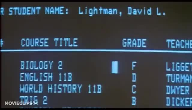 Watch and share WarGames (2/11) Movie CLIP - Hacking The School (1983) HD GIFs on Gfycat