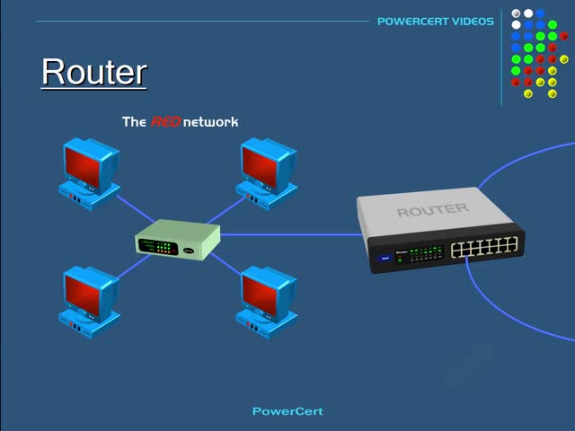 Watch and share How A Router Works GIFs and Hub Switch Router GIFs on Gfycat
