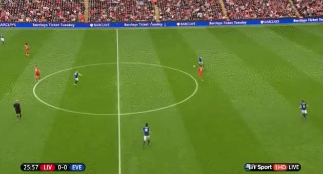 Watch Liverpool Everton 16 GIF on Gfycat. Discover more bootroom GIFs on Gfycat
