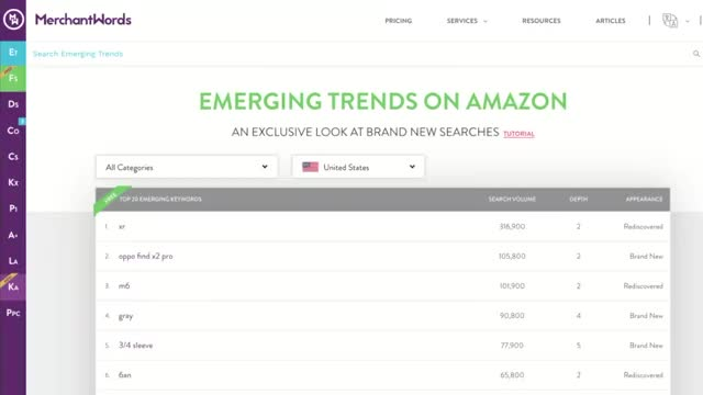 Watch and share Emerging Trends GIFs and Amazon Fba GIFs on Gfycat
