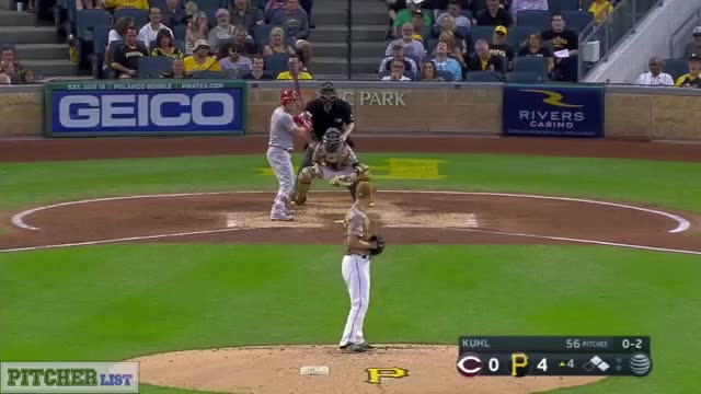 Watch and share Chad Kuhl SL 8-3-17 GIFs on Gfycat