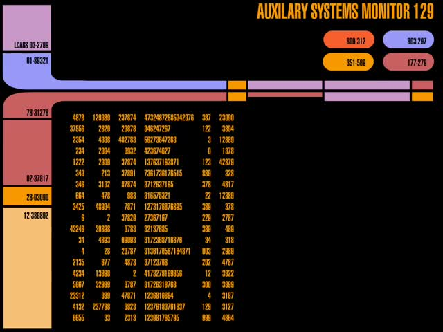 Watch Auxilary Systems Monitor GIF by @chaosoverfiend on Gfycat. Discover more Star Trek GIFs on Gfycat