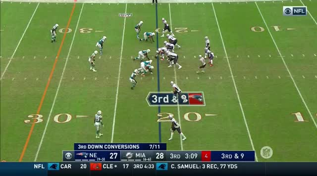 Watch and share 29 Brady To Gronk For A 1st Down On 3rd And 9 GIFs on Gfycat