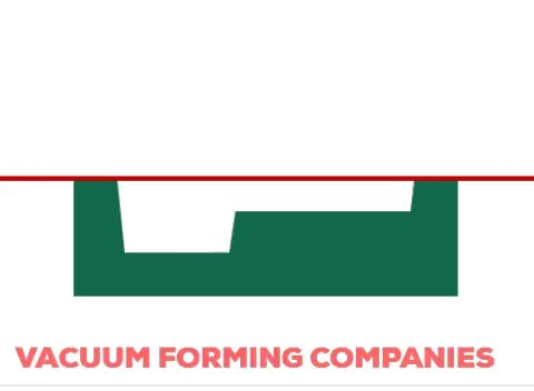 Watch and share Vacuum Forming Companies GIFs on Gfycat