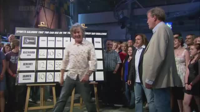 Watch James May celebration dance (reddit) GIF by @jarik42 on Gfycat. Discover more topgear, whitepeoplegifs GIFs on Gfycat