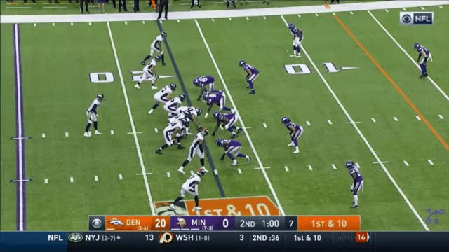 Watch and share Minnesota Vikings GIFs and Andrew Sendejo GIFs by Eric Thompson on Gfycat