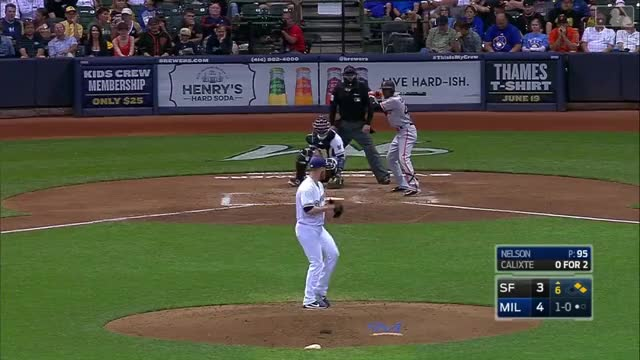 Watch Brewers turn two GIF by @pwy888 on Gfycat. Discover more related GIFs on Gfycat