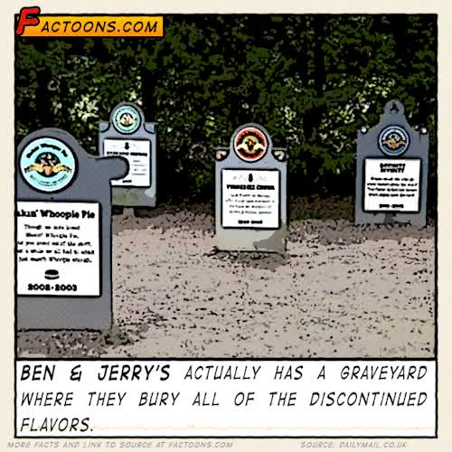 Watch The #icecream #graveyard GIF on Gfycat. Discover more ben & jerry's, facts, flavor, graveyard, icecream, strange, world GIFs on Gfycat
