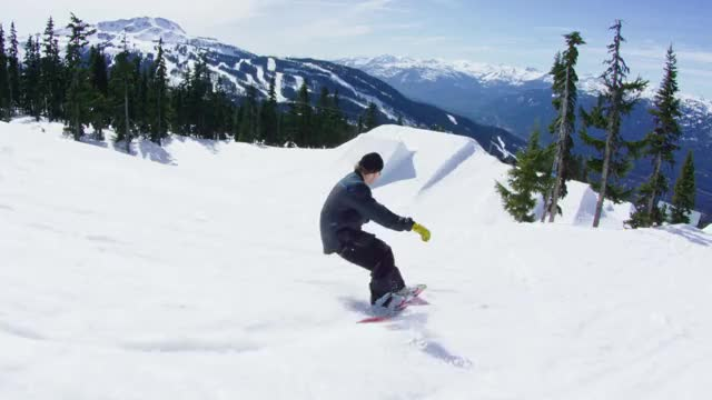 Watch and share Mark Mcmorris GIFs and Shredbots GIFs on Gfycat